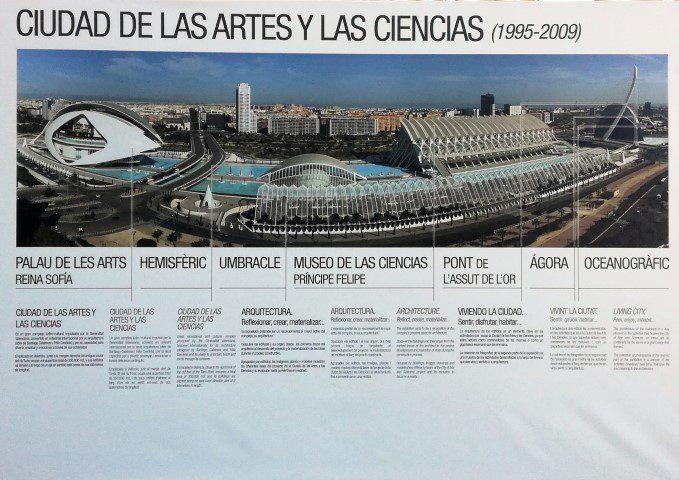 valencia citta delle arti e delle scienze